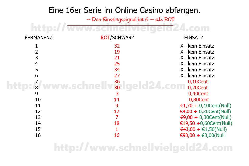 Im Online Casino eine 16er Permanenz abfangen