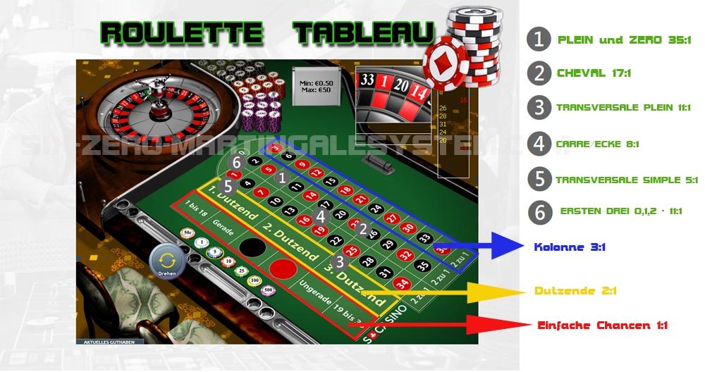 Royal vegas casino new zealand